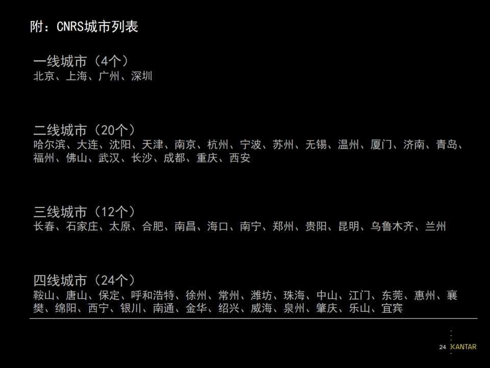 2015凯度中国社交媒体影响报告_024