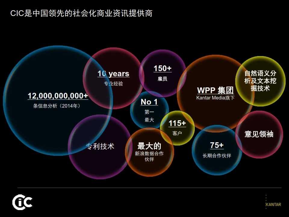 2015凯度中国社交媒体影响报告_028