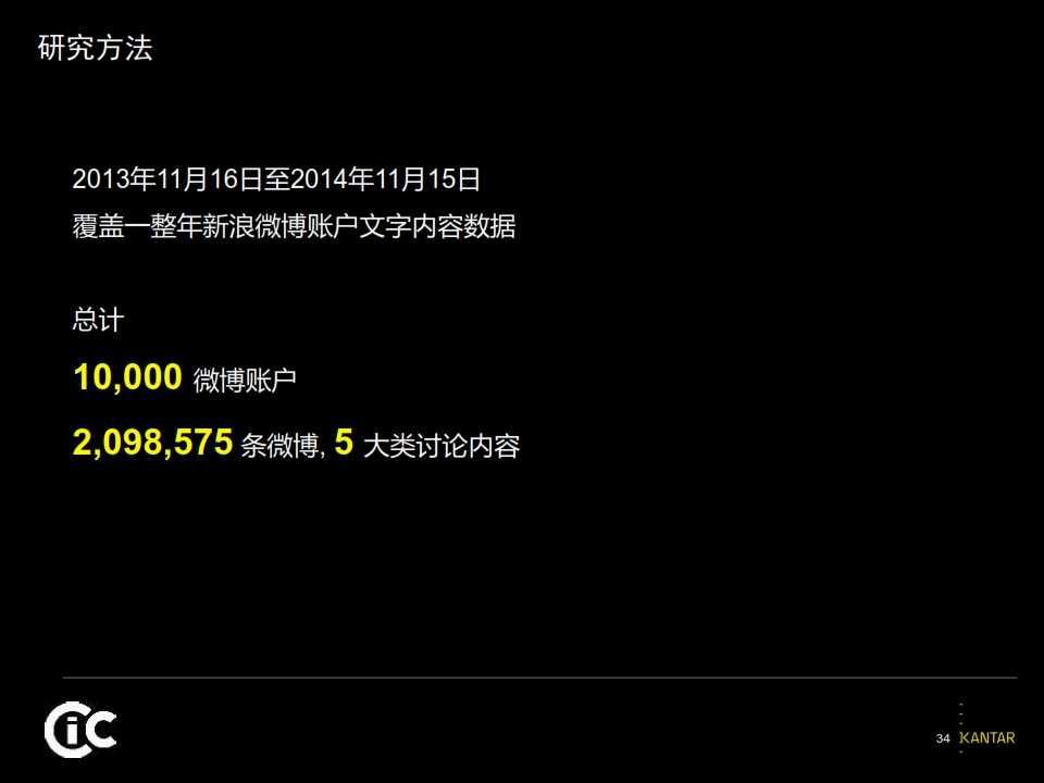2015凯度中国社交媒体影响报告_034