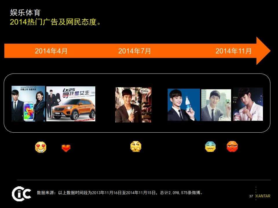 2015凯度中国社交媒体影响报告_037