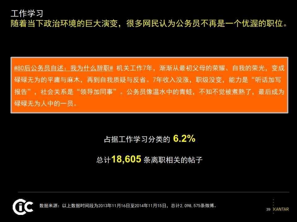 2015凯度中国社交媒体影响报告_039