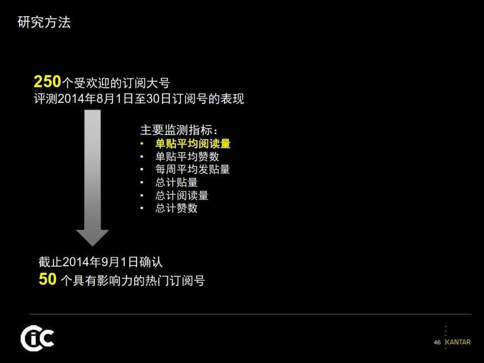 2015凯度中国社交媒体影响报告_046