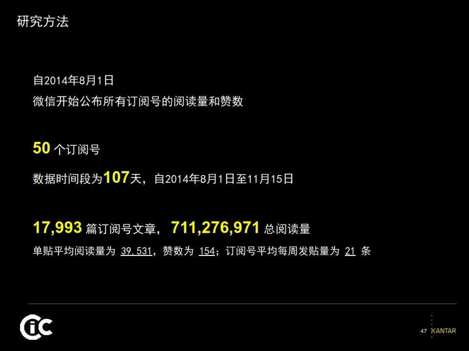 2015凯度中国社交媒体影响报告_047