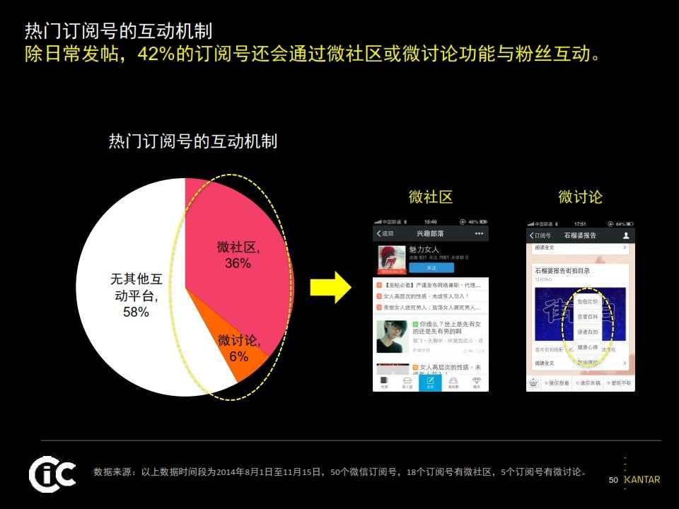 2015凯度中国社交媒体影响报告_050