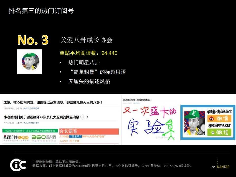 2015凯度中国社交媒体影响报告_052