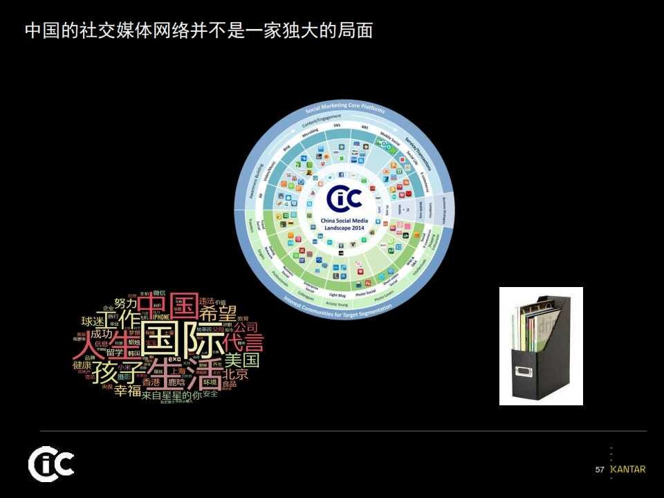 2015凯度中国社交媒体影响报告_057
