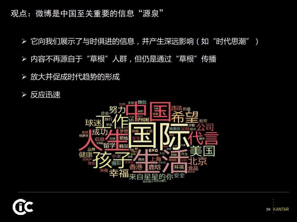 2015凯度中国社交媒体影响报告_058