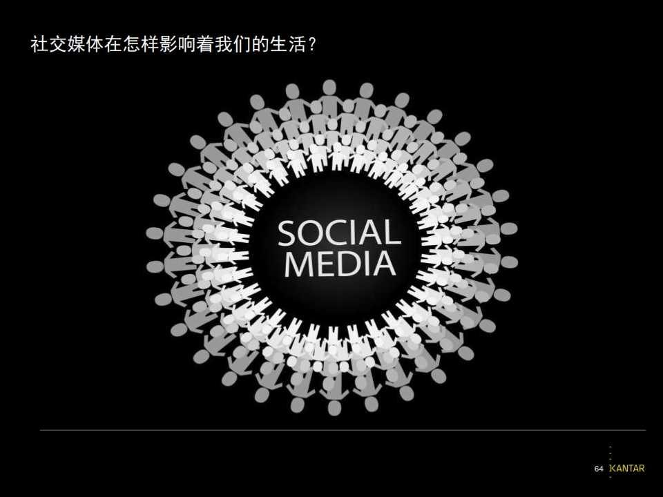 2015凯度中国社交媒体影响报告_064