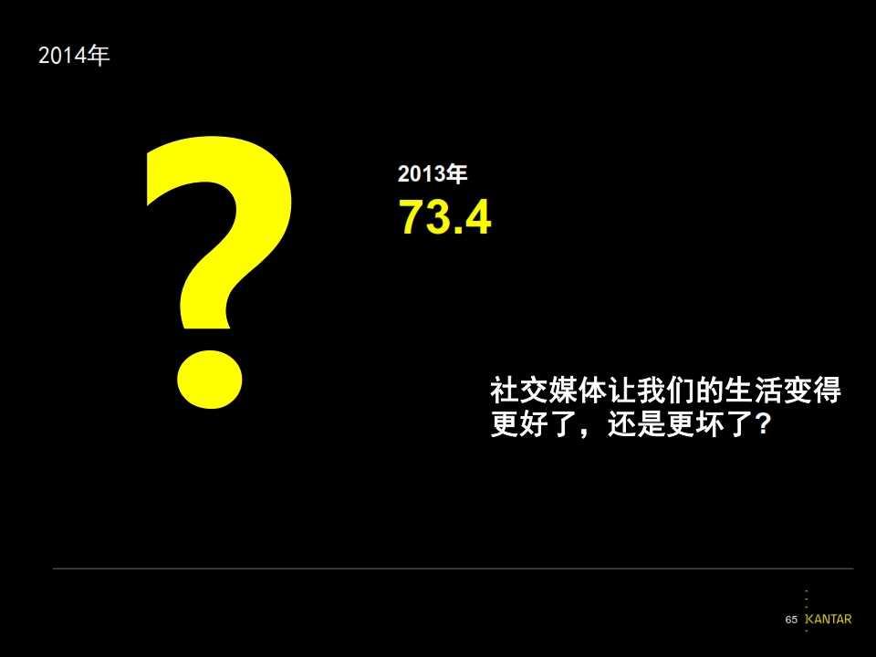 2015凯度中国社交媒体影响报告_065