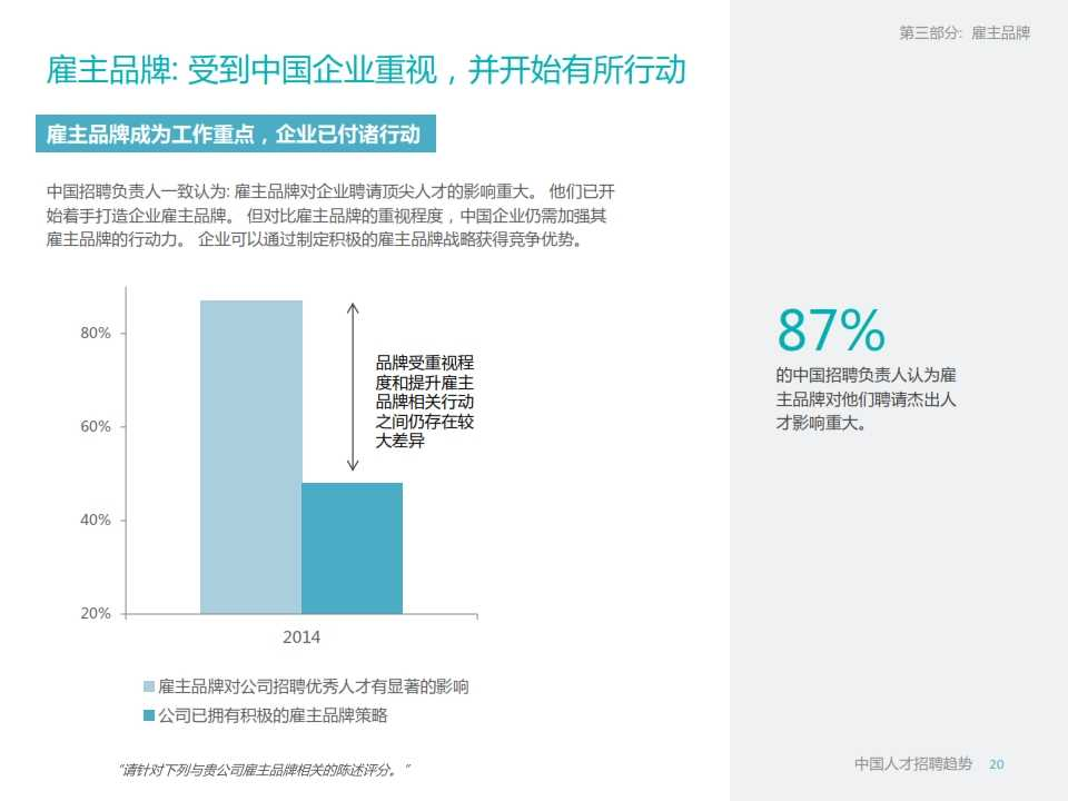 LinkedIn2015年中国人才招聘趋势报告_020