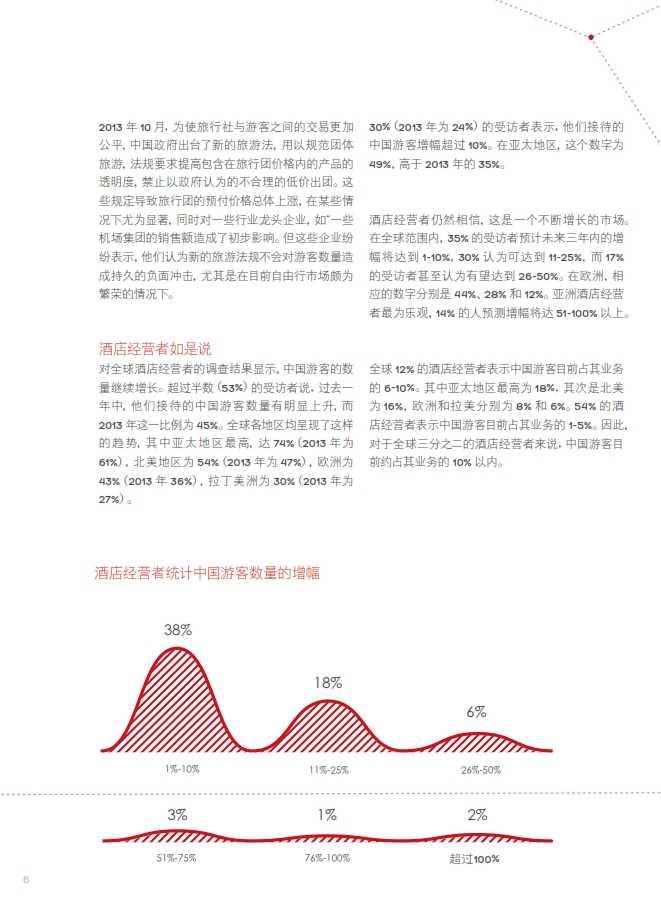 中国游客境外旅游调查报告2014_007