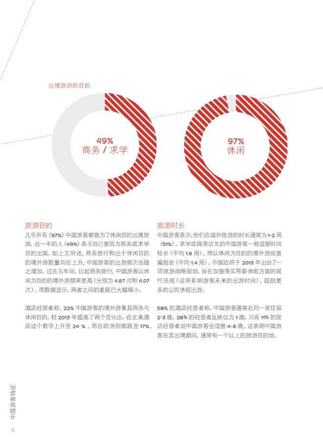 中国游客境外旅游调查报告2014_009