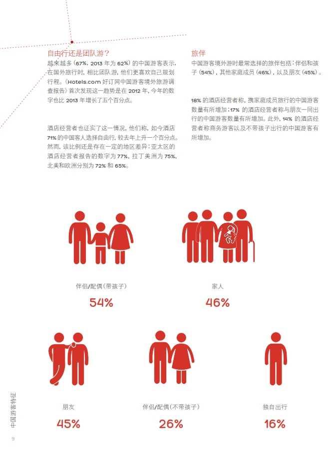 中国游客境外旅游调查报告2014_010