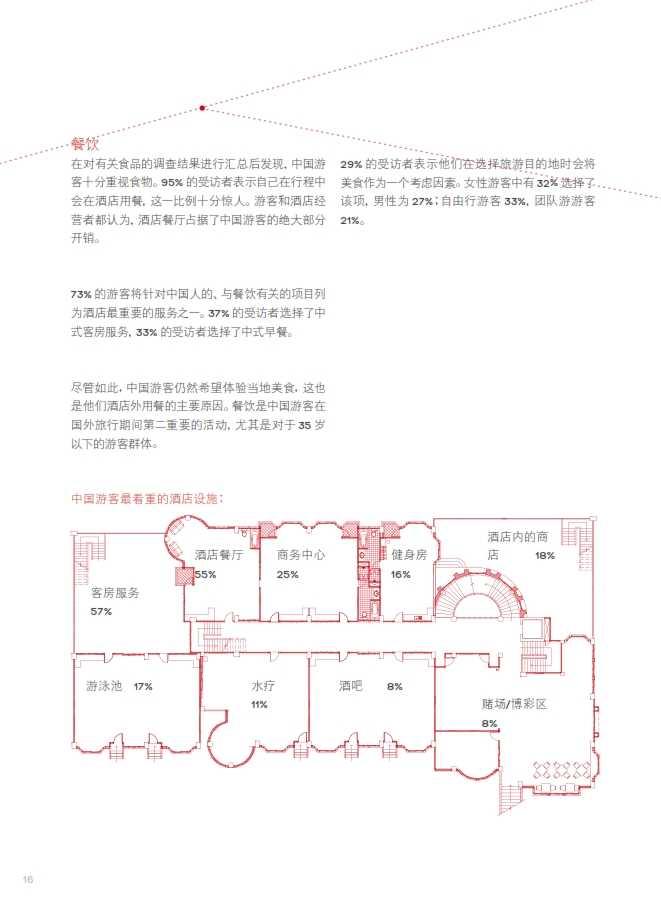 中国游客境外旅游调查报告2014_017