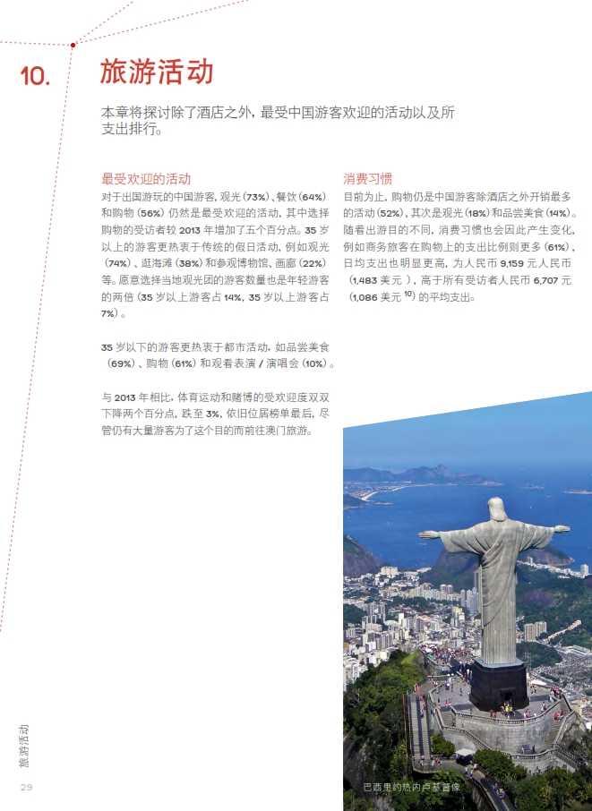 中国游客境外旅游调查报告2014_030