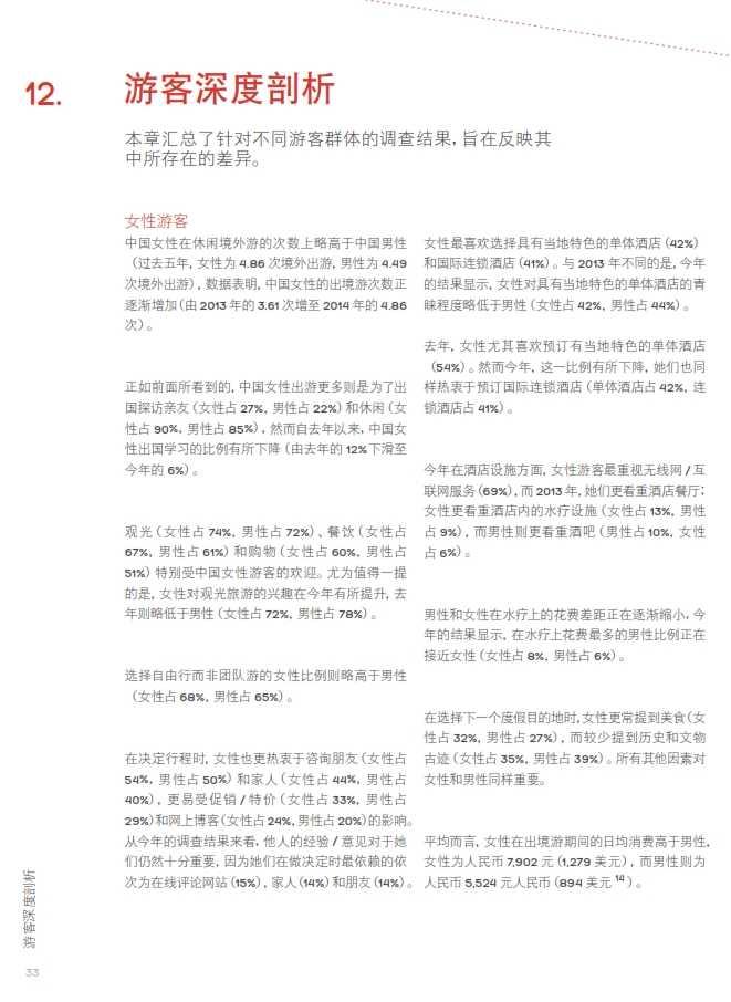 中国游客境外旅游调查报告2014_034
