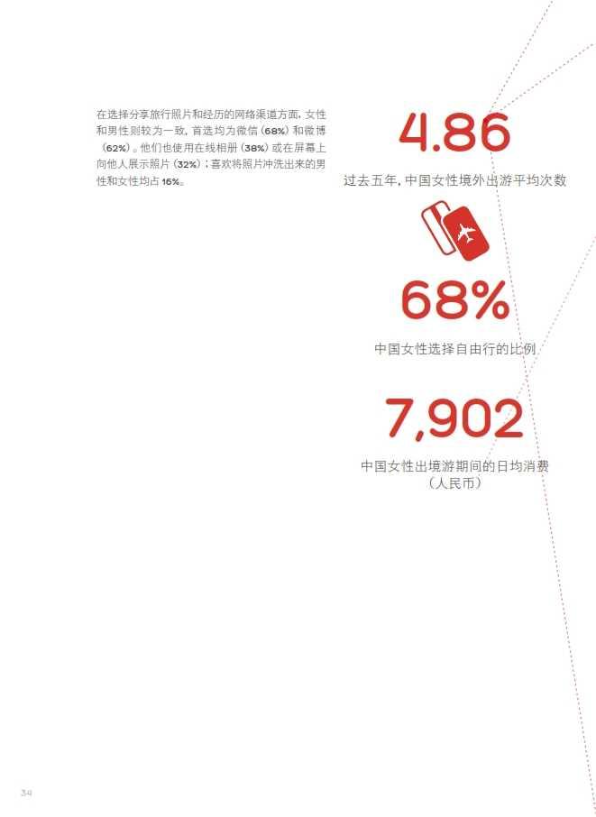 中国游客境外旅游调查报告2014_035