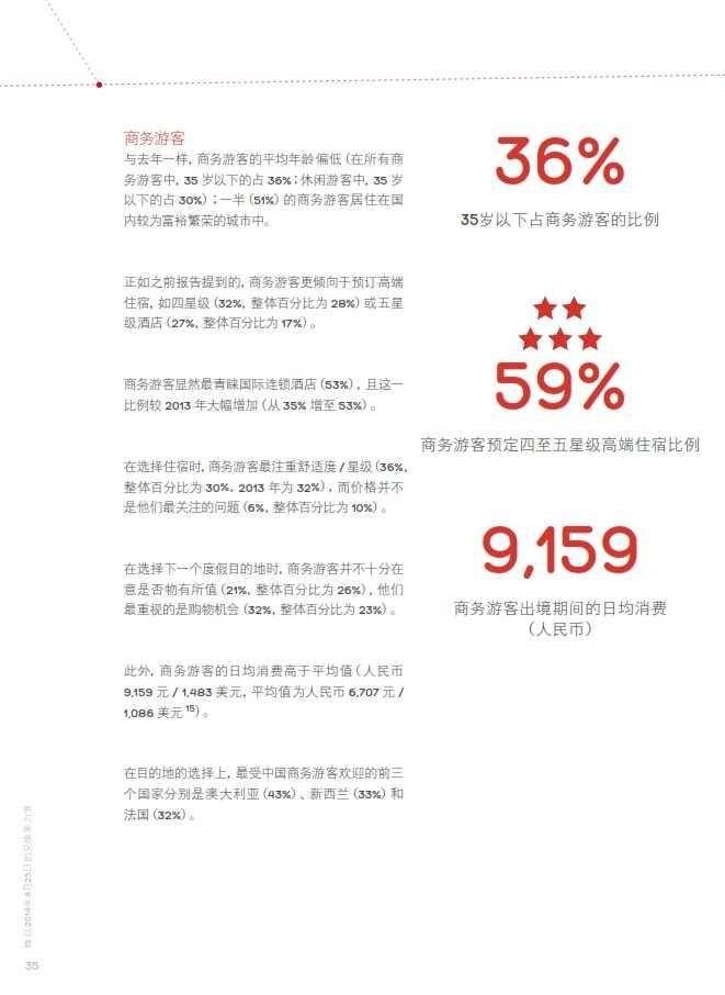 中国游客境外旅游调查报告2014_036