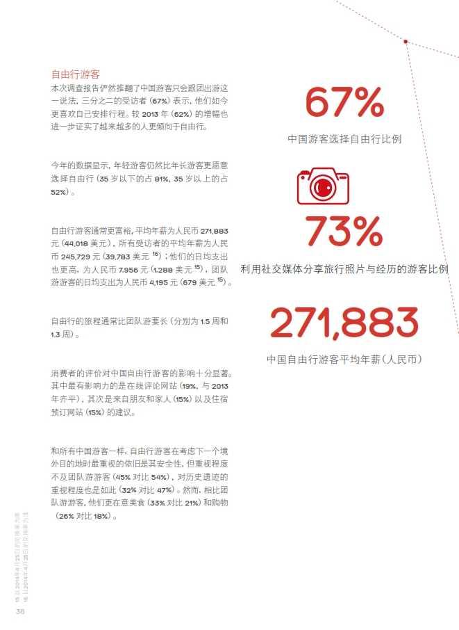 中国游客境外旅游调查报告2014_037