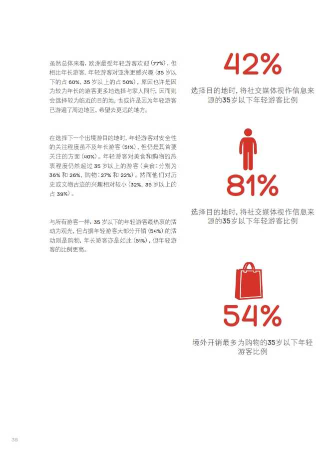 中国游客境外旅游调查报告2014_039