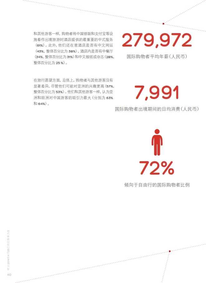中国游客境外旅游调查报告2014_041