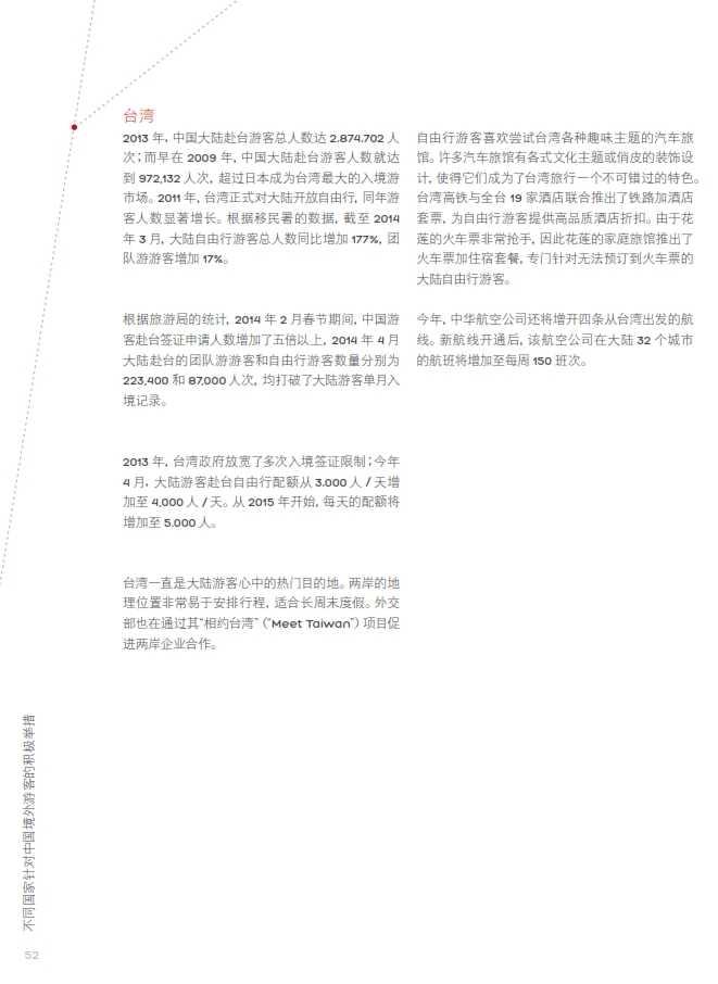 中国游客境外旅游调查报告2014_053