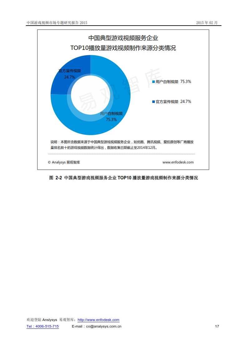 中国游戏视频市场专题研究报告2015_018