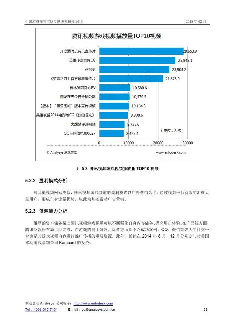 中国游戏视频市场专题研究报告2015_029