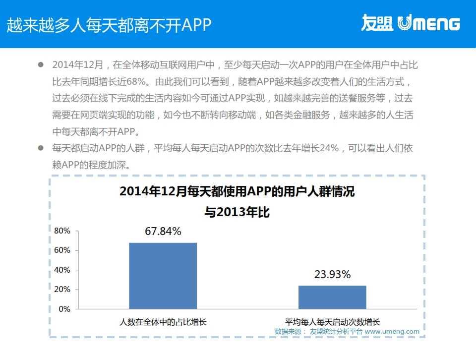 友盟:2015年3月度移动互联网趋势报告_016
