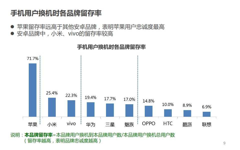 微博:2014年Q4智能手机微报告_009