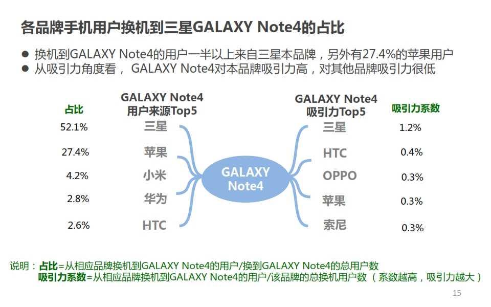 微博:2014年Q4智能手机微报告_015