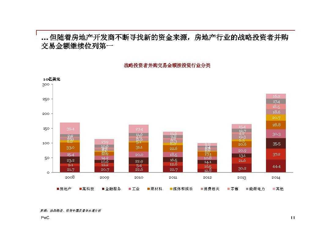 普华永道:2014年中国地区企业并购回顾与2015年前瞻 -11