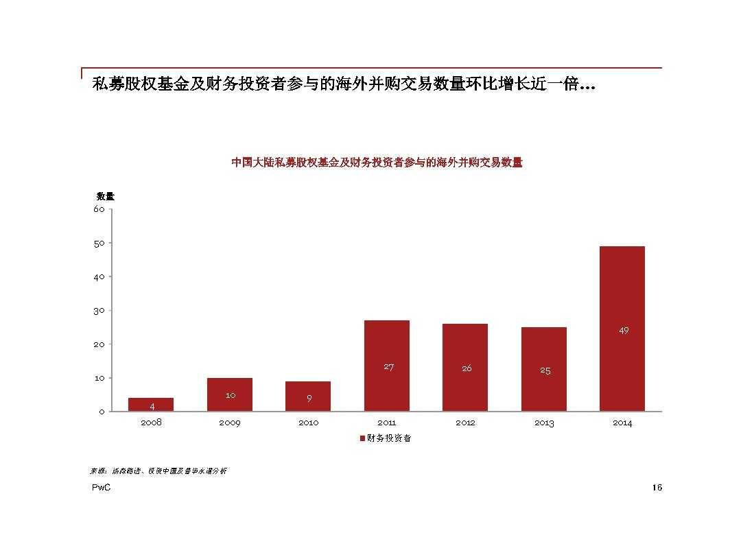 普华永道:2014年中国地区企业并购回顾与2015年前瞻 -16