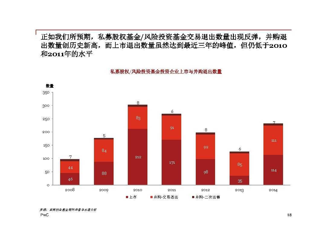 普华永道:2014年中国地区企业并购回顾与2015年前瞻 -18