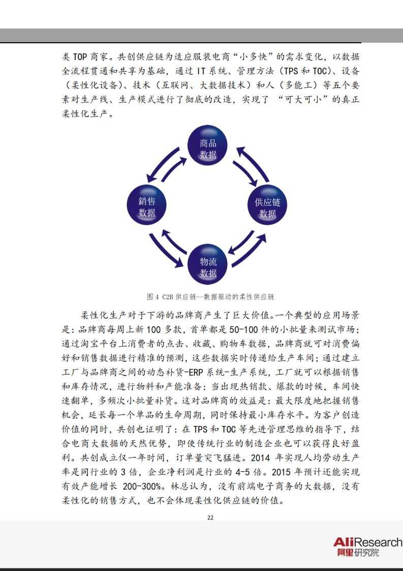阿里研究院:2015年3月互联网+研究报告_022