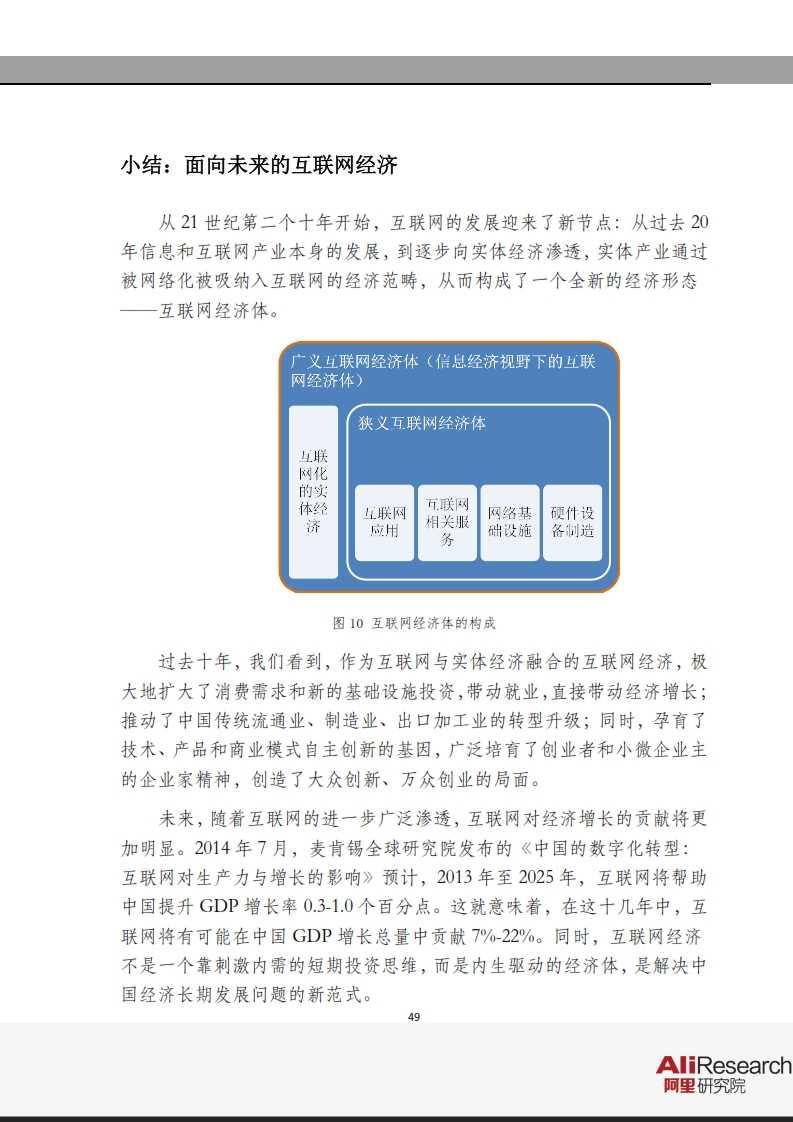 阿里研究院:2015年3月互联网+研究报告_049