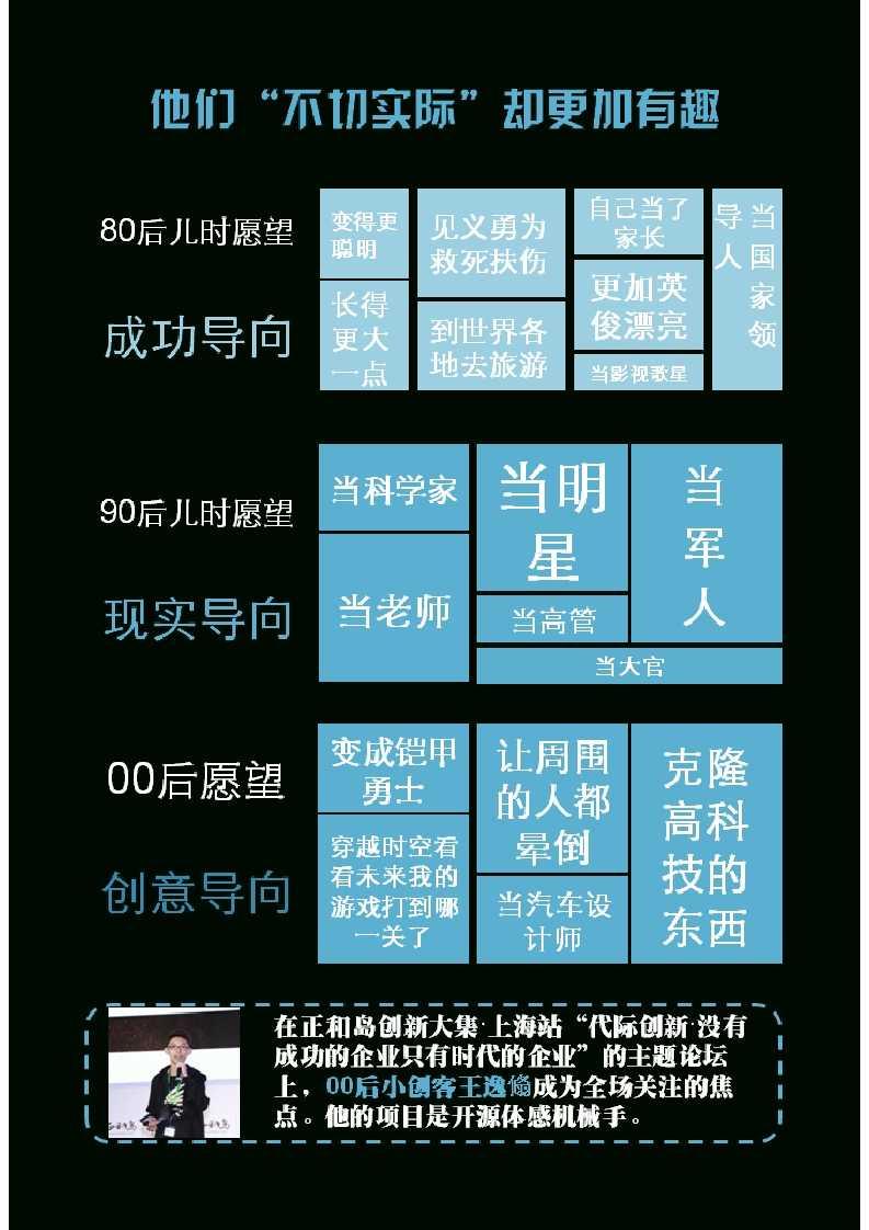 零点调查:中国00后群体研究报告_011