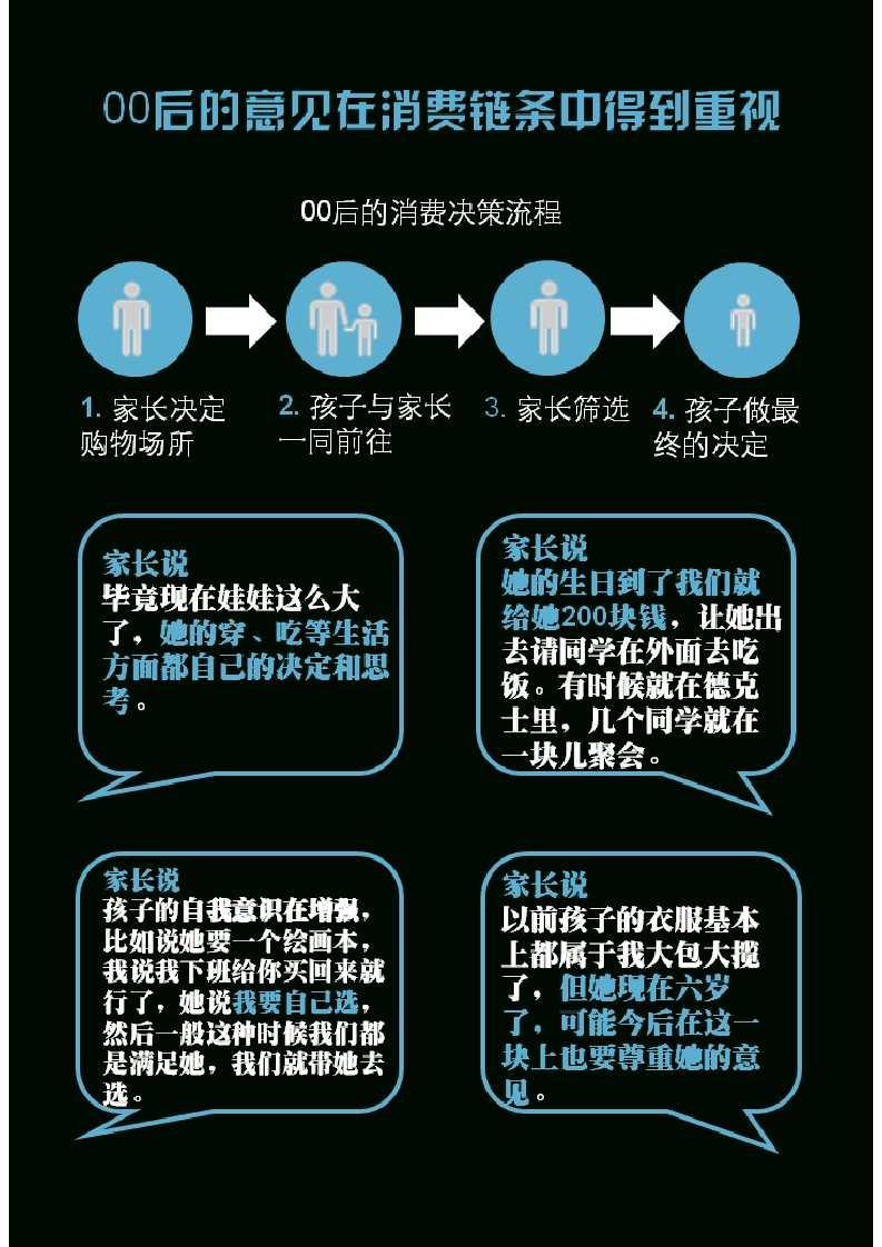 零点调查:中国00后群体研究报告_037