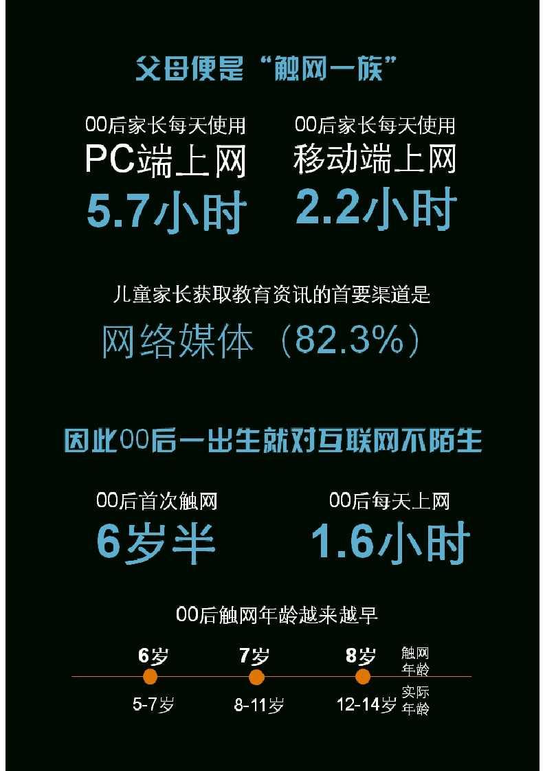 零点调查:中国00后群体研究报告_040