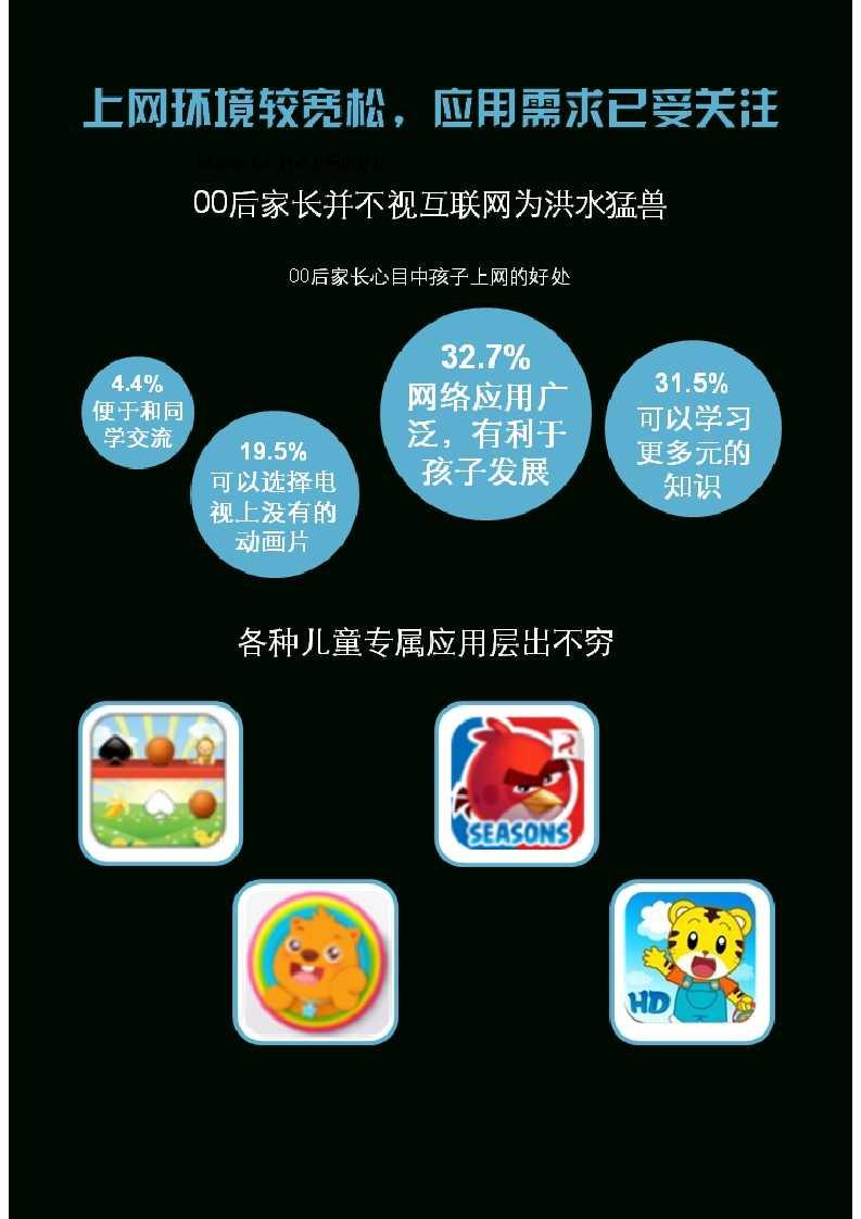 零点调查:中国00后群体研究报告_041