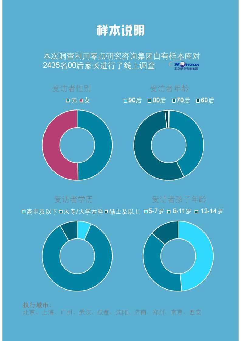 零点调查:中国00后群体研究报告_043