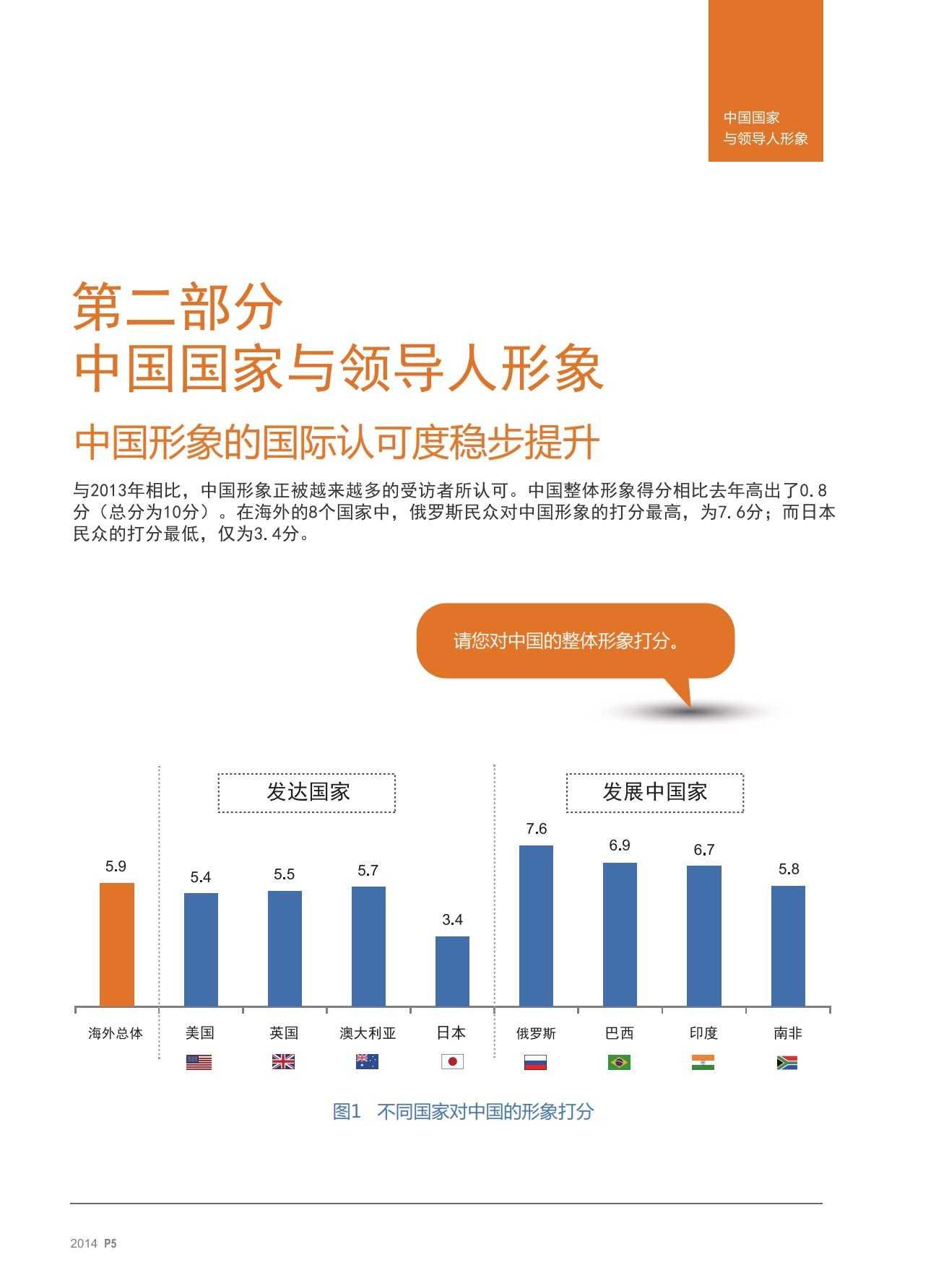 2014中国国家形象全球调查报告-v17_004