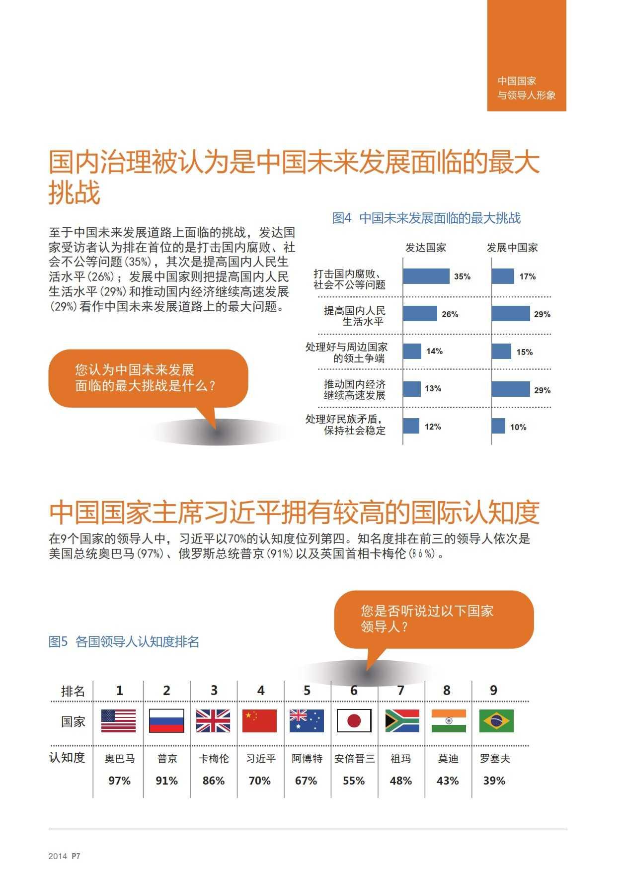 2014中国国家形象全球调查报告-v17_006