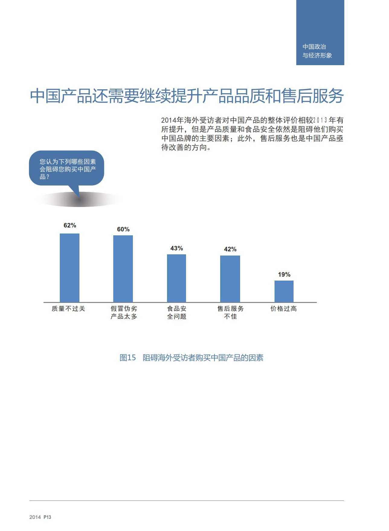 2014中国国家形象全球调查报告-v17_012