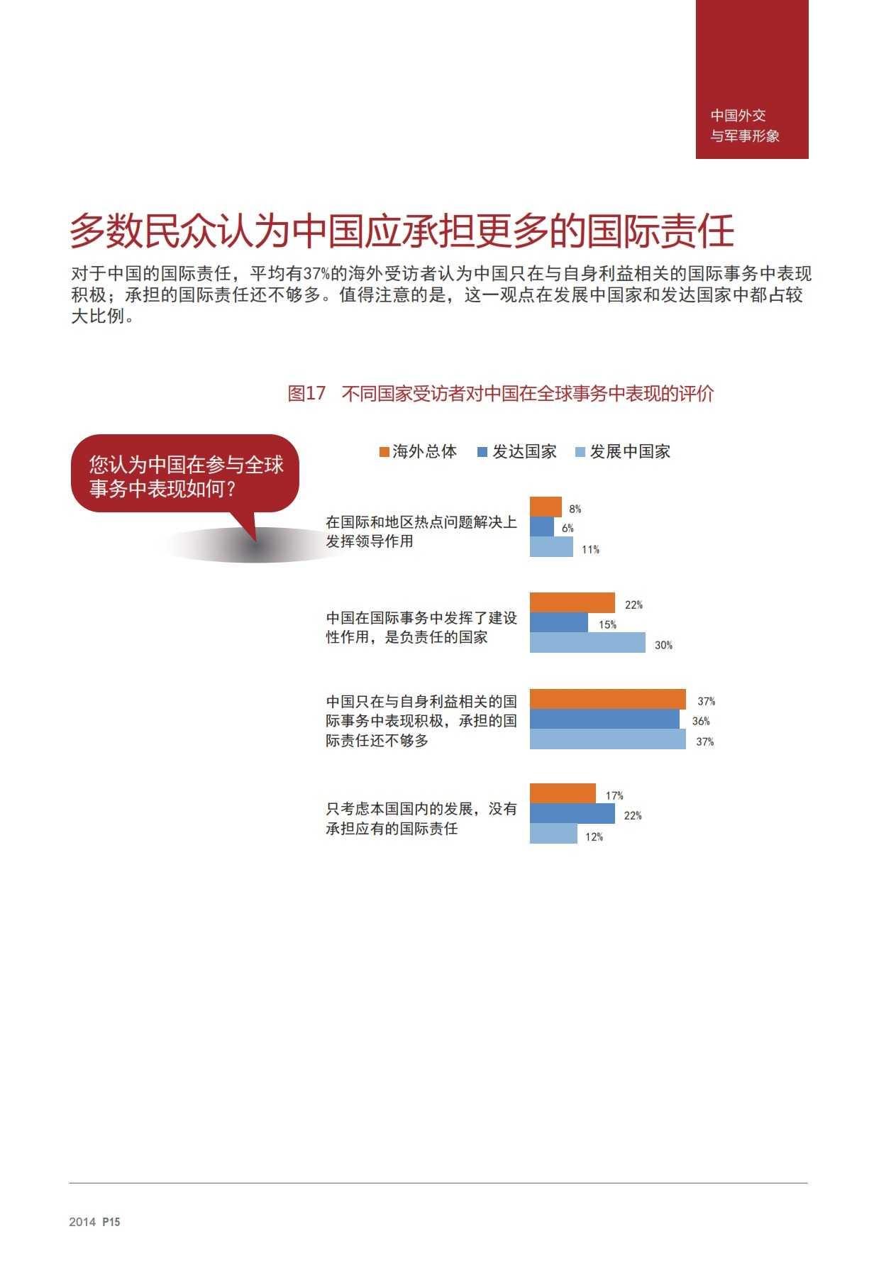 2014中国国家形象全球调查报告-v17_014