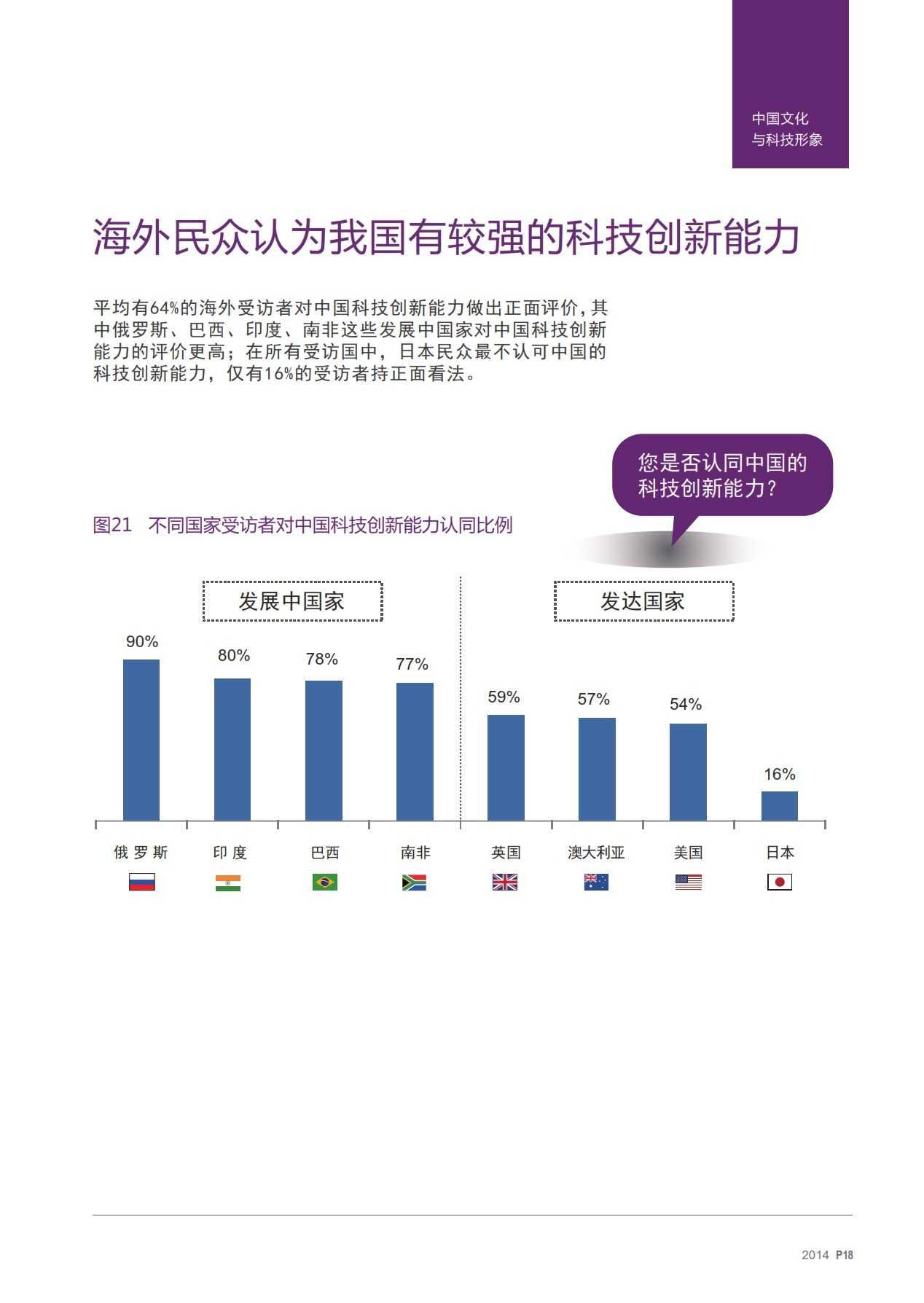 2014中国国家形象全球调查报告-v17_017