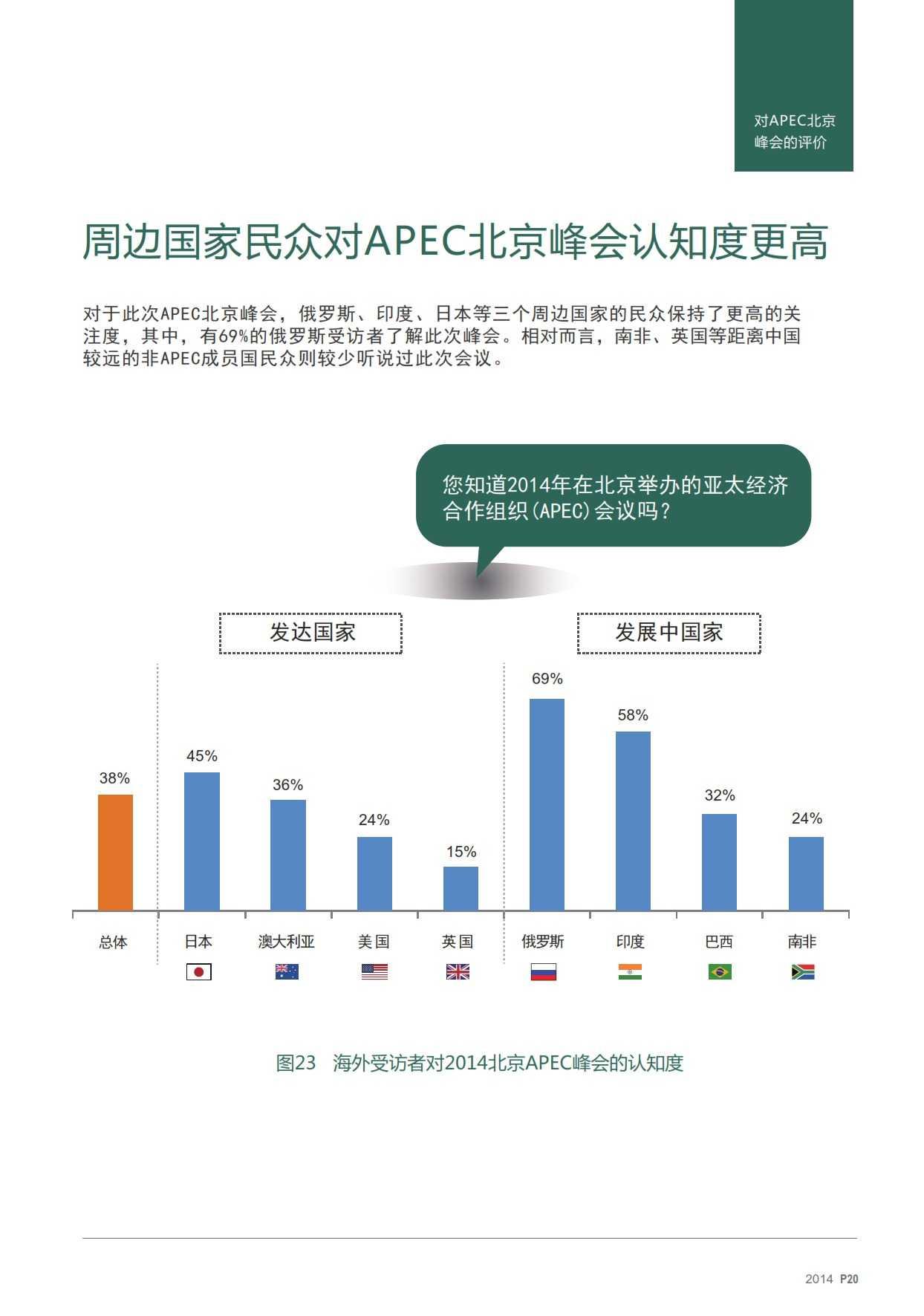 2014中国国家形象全球调查报告-v17_019