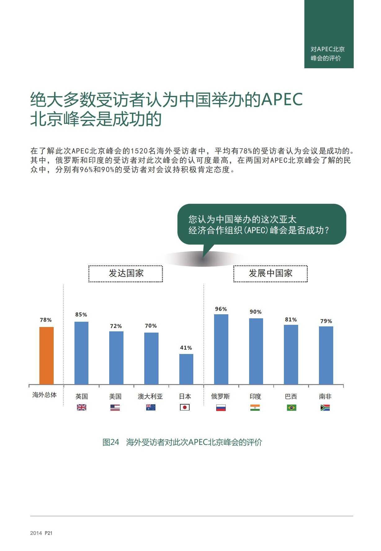 2014中国国家形象全球调查报告-v17_020