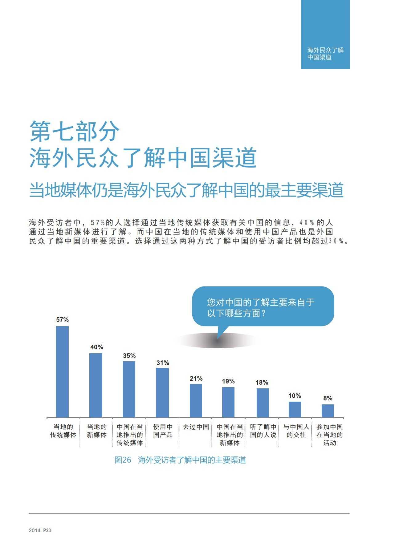 2014中国国家形象全球调查报告-v17_022