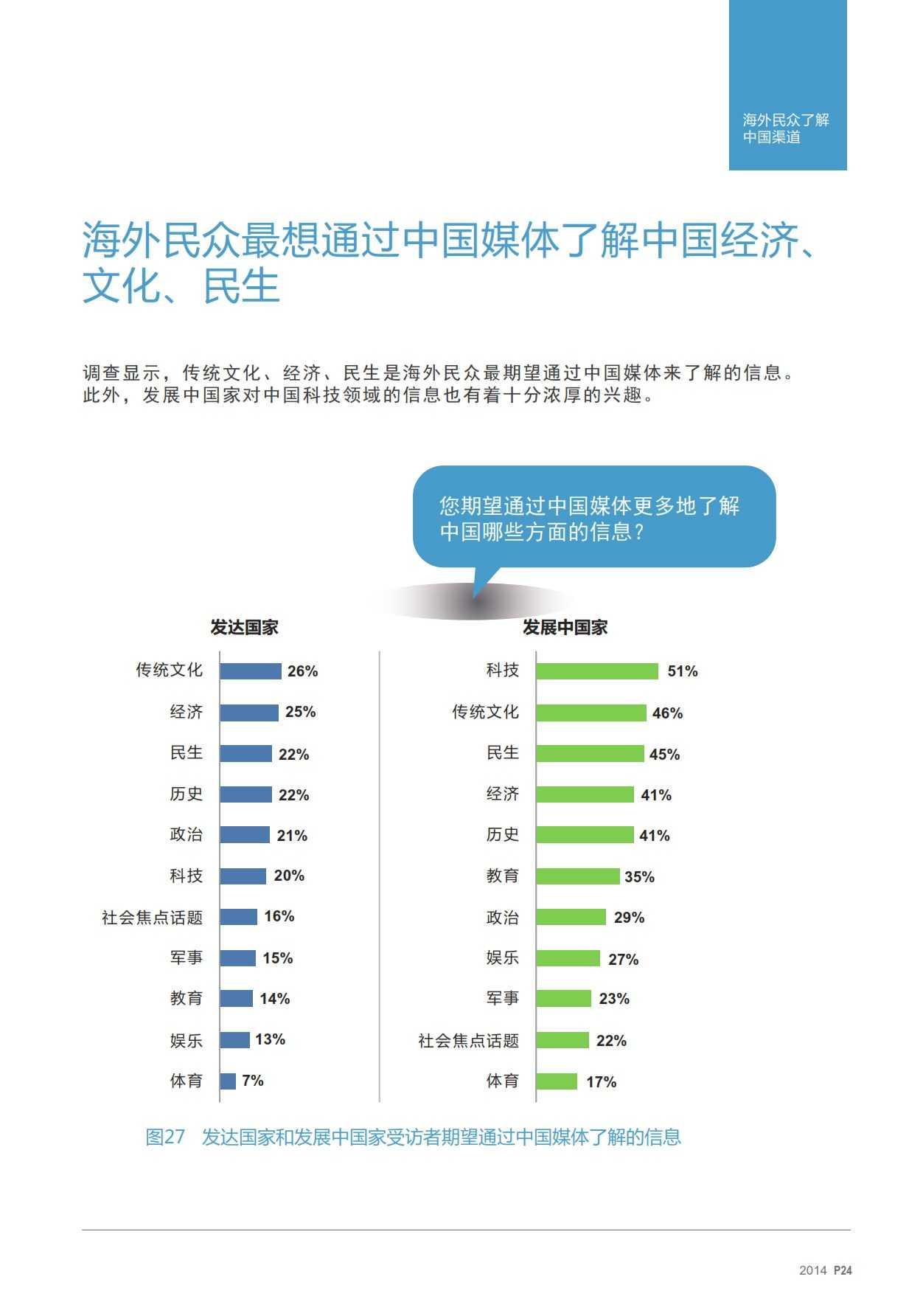 2014中国国家形象全球调查报告-v17_023
